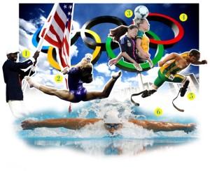 Olympics-Sports Events