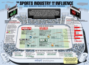 sports-industry-influence-business-infographic