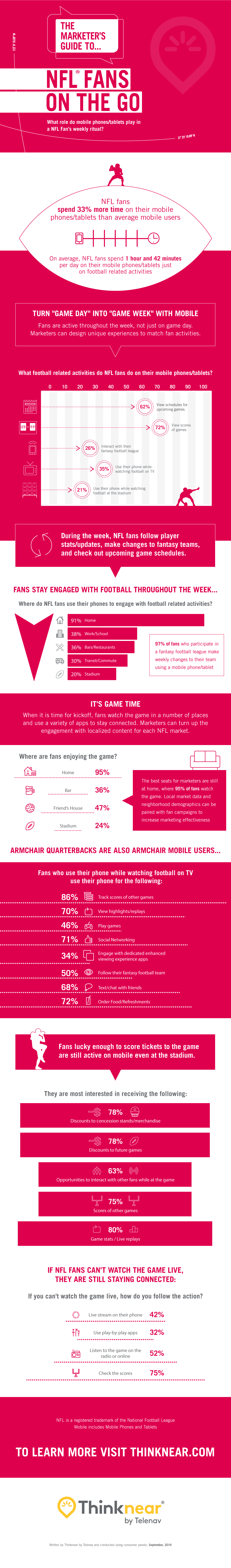 Mobile-Marketers-Guide-to-NFL-Fans